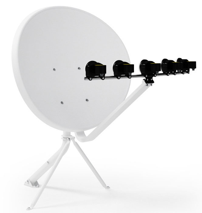 雷达扫描仪